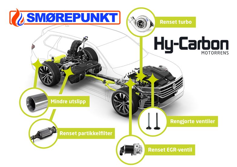 HY-Carbon motorrens